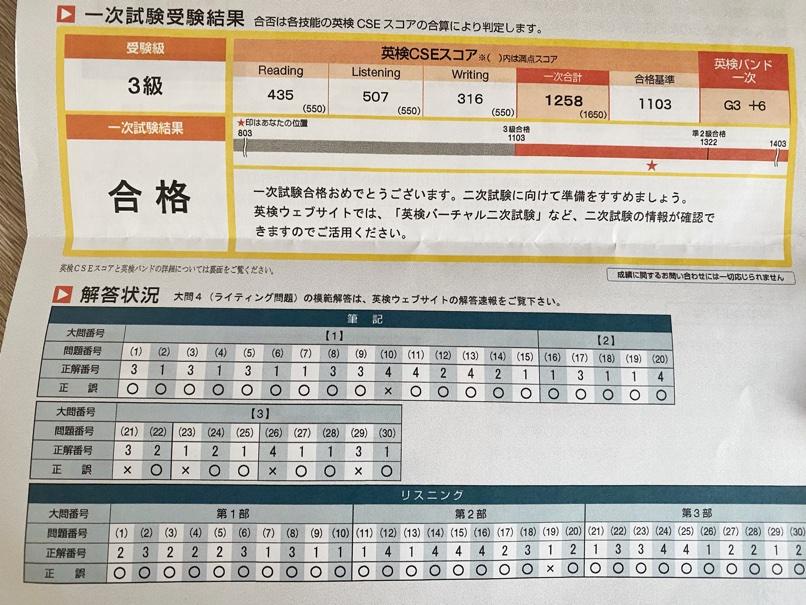 英検3級合格